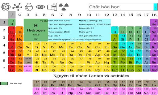 cách học thuộc bảng nguyên tố hóa học 8